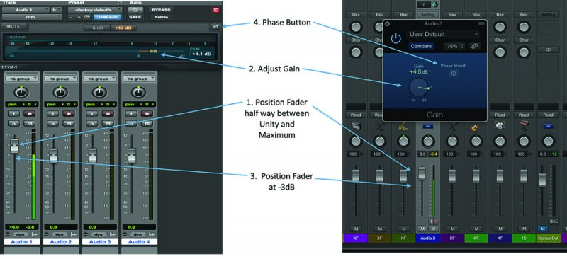 mixing in the box Composite Diagram