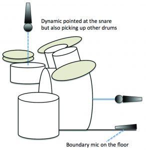 tut tut drums profile 162