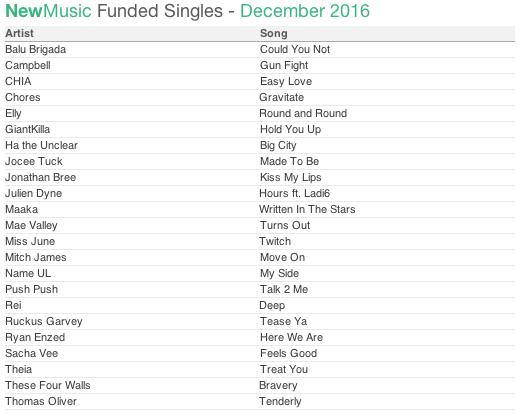 december new music singles