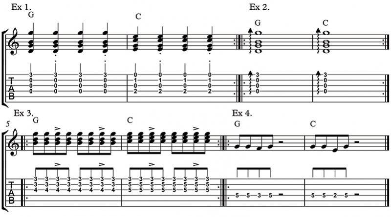 NZM171 guitar cool rhythm guitarist