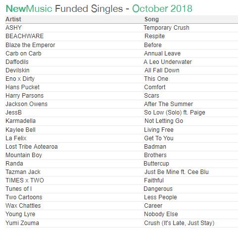 october 2018 newmusic