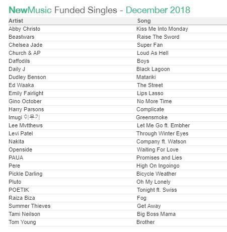 newmusic singles dec 18