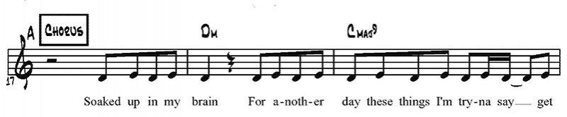 Figure 3 – Use of Colour Tones