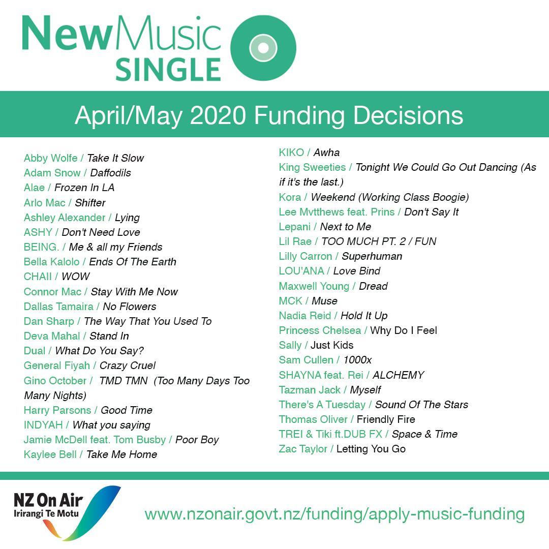 newmusic singe funding may 2020