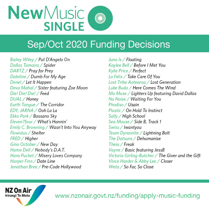 october 2020 newmusic