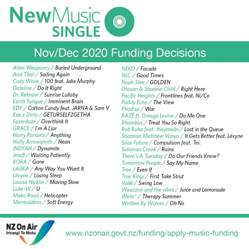 nzoa december 2020 funding
