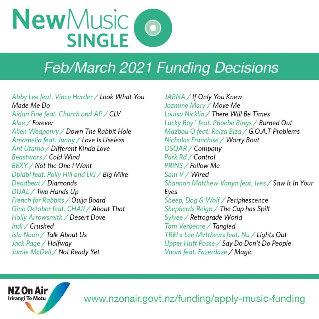 nzoa nms funding march 2021