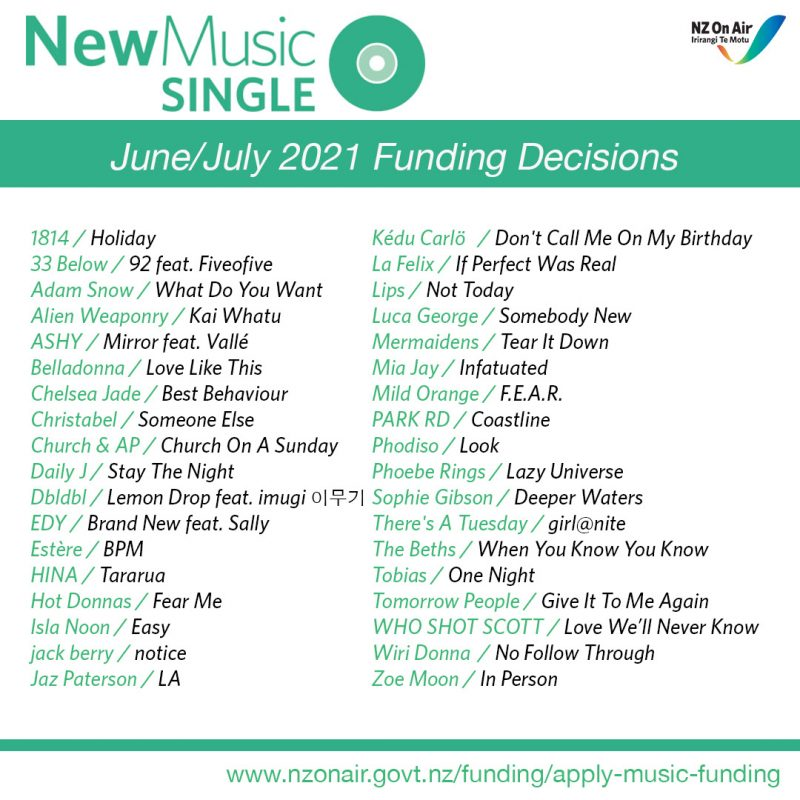 july 2021 nz on air funding
