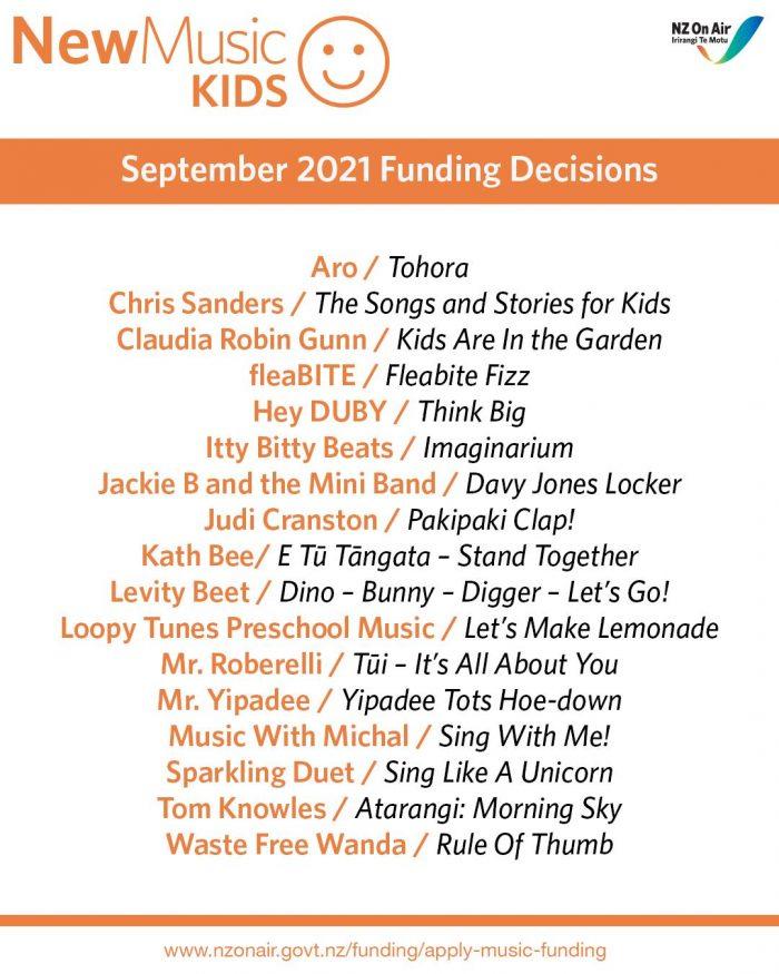 kids funding outcomes september 2021